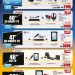 TV Offers at Sharaf DG