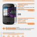 BlackBerry Q10 offer at Axiom