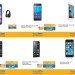 Smartphones Great Offers at Sharaf DG