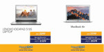 Laptops Exclusive Offer at Sharaf DG